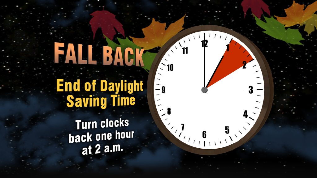Fall back end of daylight saving time