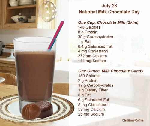July 28 National Milk Chocolate Day Recipe