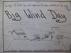 Big Wind Day